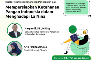Philanthropy Sharing Session – Indonesian Food Security Preparedness in Facing La Nina