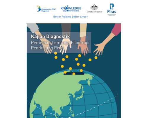 Kajian Diagnostik Pemetaan Lembaga Filantropi Pendukung Riset